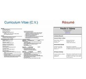 this is a resume and cover letter that work ask a manager - Application Letter Vs Resume