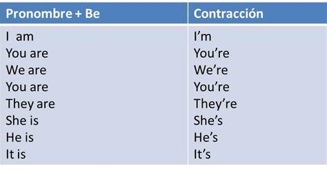 preguntas con verbo to be ejemplos clases de ingles basico verbo to be oraciones