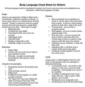 Resume Power Verbs by Text For Body Language Cheat Sheet Ela In The Middle