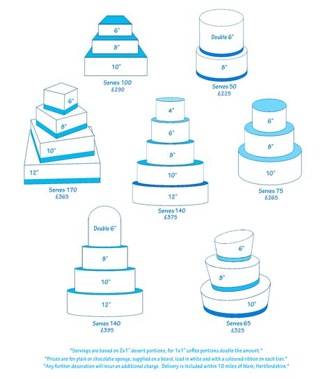 square wedding cake image wedding cake guide size
