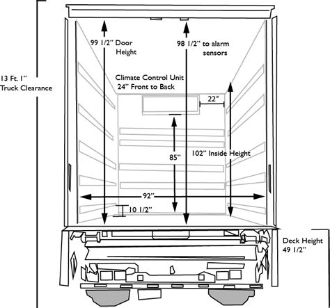 box layout height 20ft large truck boxart