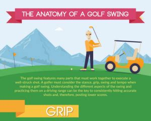 anatomy of a golf swing infoographic archives golfdashblog accelerate your