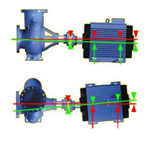 laser alignment link pumps