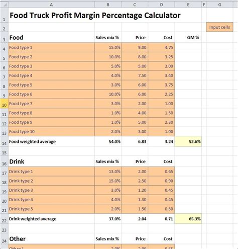 margin calculator excel template gross margin calculator excel template