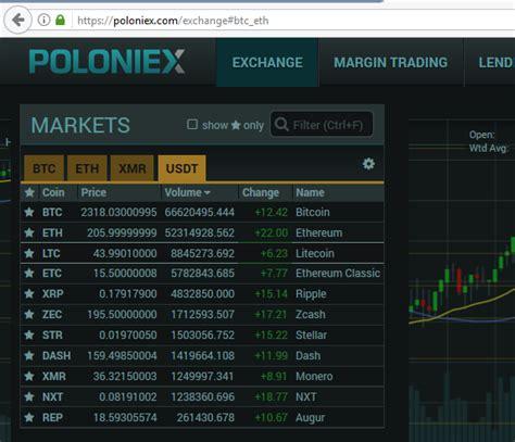 bitconnect hari ini bitcoin indonesia 2
