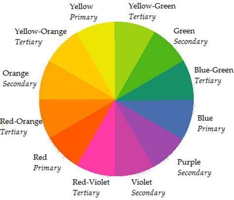the color spectrum color spectrum