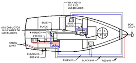 sailboat 12 volt wiring diagram get free image about