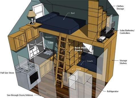 tiny eco house plans off the grid sustainable tiny houses tiny eco house plans off the grid sustainable tiny houses