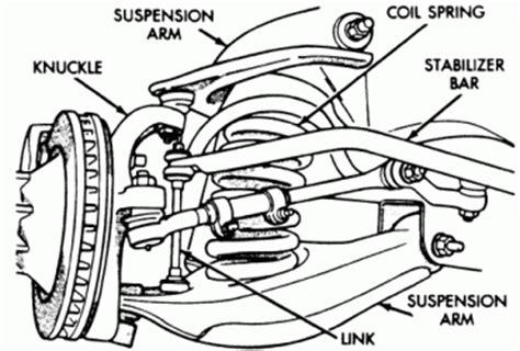 dodge ram 2500 front suspension diagram dodge truck suspension diagram wedocable