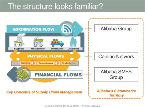 alibaba value chain one month in alibaba as a global intern