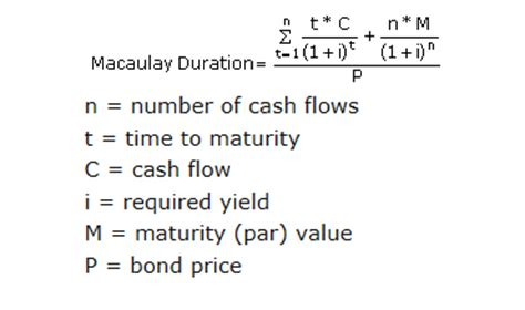 Credit Spread Duration Formula Here Are The Important Properties Of Duration That You Need To