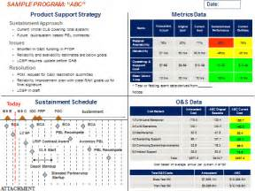 sustainment plan template chapter 4 cycle sustainment 04 05 2017