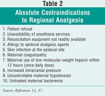 side effects of spinal anesthesia for c section spinal anesthesia dosing foods to thin blood
