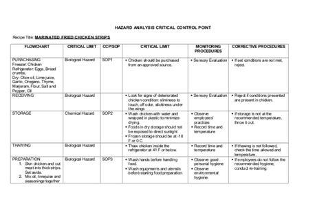 Haccp Chart Sle Hazard Analysis Critical Point Template