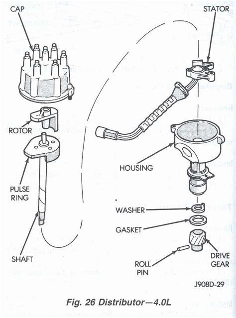 spark wiring diagram 1994 jeep wrangler spark get
