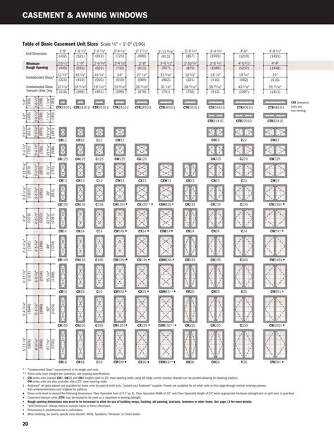 awning size chart anderson casement window sizes andersen windows andersen