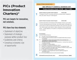 new product development product line roadmapping