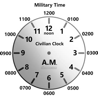 printable clock with military time how to read military time
