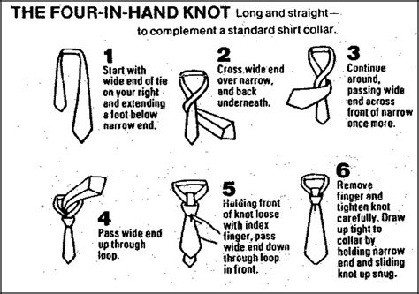 what does four in knot definition of four in