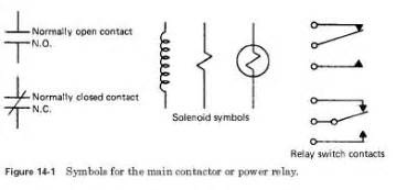hvac power relays hvac troubleshooting