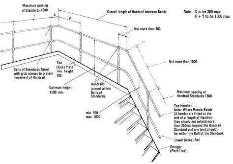 banister height amazing banister railing height for tips ideas stair rail