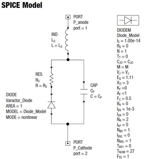 spice frequency dependent resistor model nonlinear resistor spice model 28 images wave non linear wave computation technology