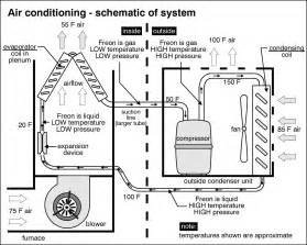 1208 parts of home air conditioning system on home electrical wiring basics pdf