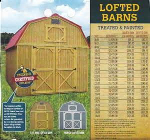 Leonard Buildings And Truck Accessories Of Hickory Nc Storage Sheds In Raleigh Nc Design Modern Shed