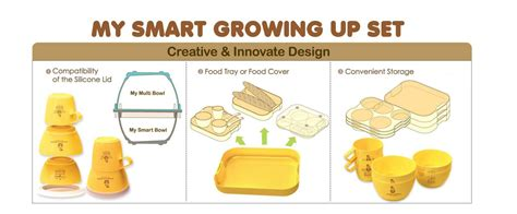 S Corn Growing Up Set my smart growing up set entry if world design guide