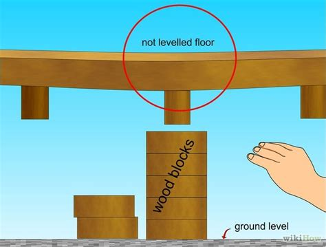 House Leveling Jacks by House Leveling Jacks Images Frompo