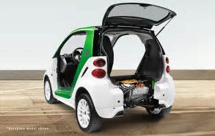 Electric Car Space X Top 24 Smart Fortwo Electric Price Wallpaper Cool Hd