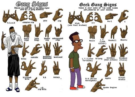 jiggarex s world gang signs vs geek gang signs