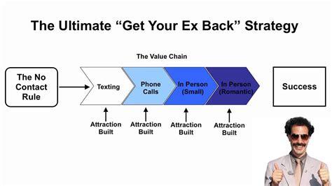the ex the new rules of texting an ex boyfriend ex boyfriend