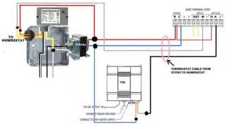 wiring an aprilaire humidifier to a wood furnace blower doityourself community forums