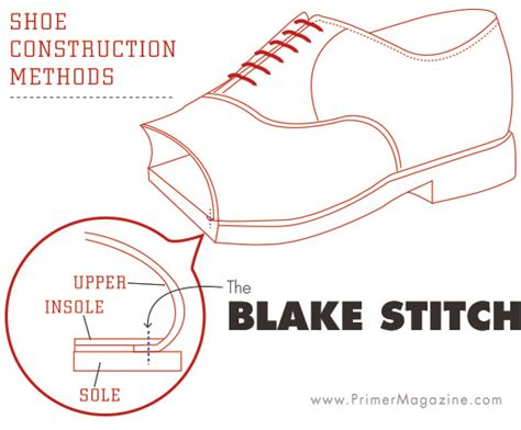 Job Resume Part Time by Understanding Shoe Construction Goodyear Welt Blake
