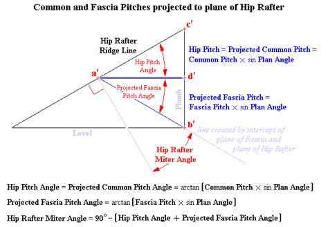 hip roof with different pitches 28 images hip and