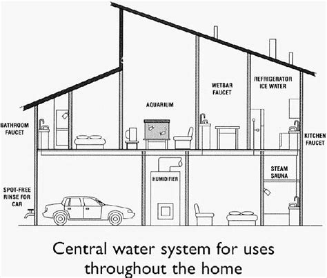design home water system home water system design home review co