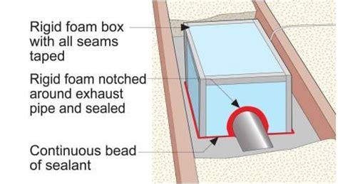 bathroom vent insulation inspecting the bathroom exhaust internachi