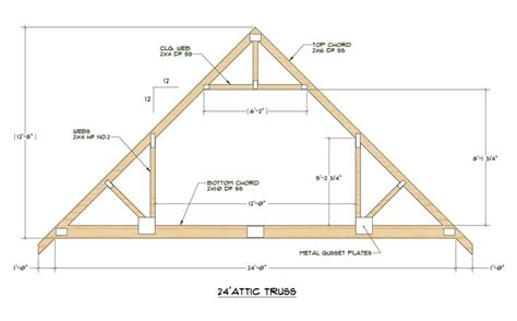 gambrel attic truss design garage ideas pinterest roof design to fit in a loft recommend 2 2 meters of