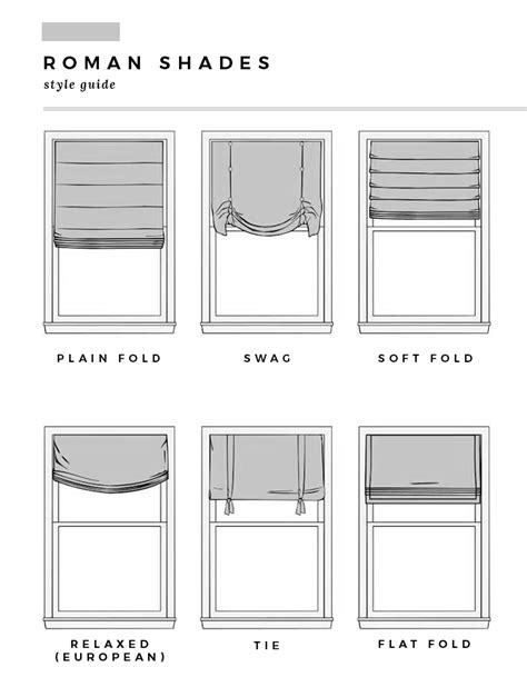 lshade styles how we choose roman shades room for tuesday blog