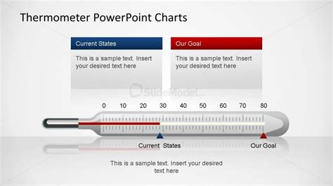 Thermometer Powerpoint Horizontal Chart Slidemodel Thermometer Powerpoint Presentation