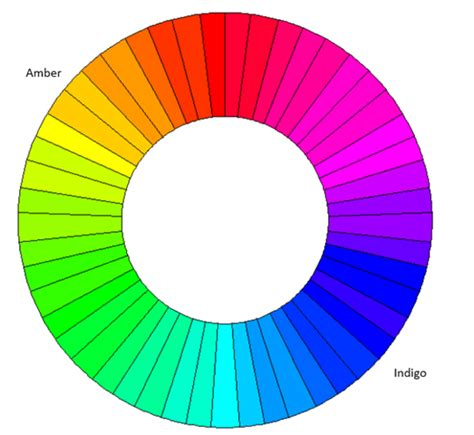 How To Defeat Ipad Insomnia Without Banning Gadgets After Dark Color Wheel Light