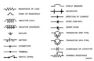 automotive electrical symbols quotes