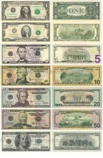 United states dollar usd currency images fx exchange rate