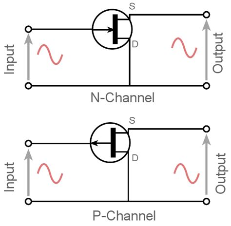 fet transistor notes fet common drain source follower electronics notes