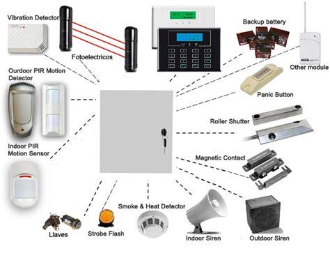 electronic instrumentation by deepa wagh alchetron