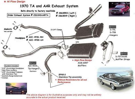 car exhaust system diagram diagram part car name 2017 2018 best cars reviews