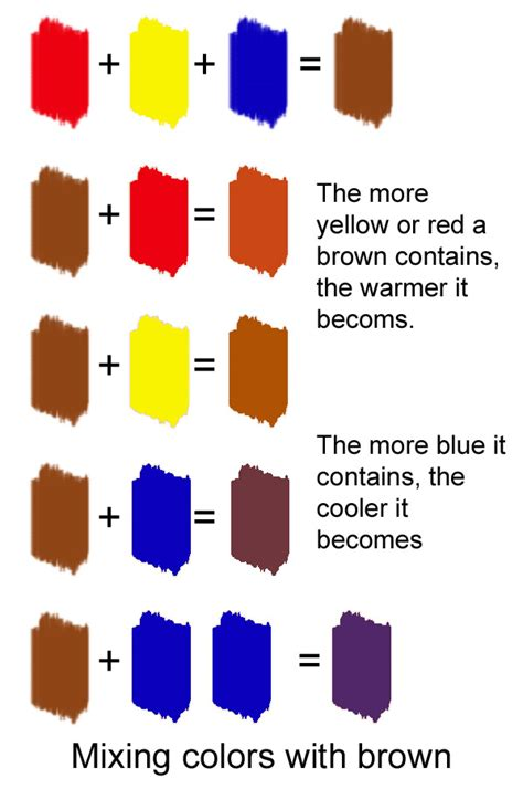 mixing colors to make brown cold colors and warm colors k 237 v 252 l bel 252 l vonz 243