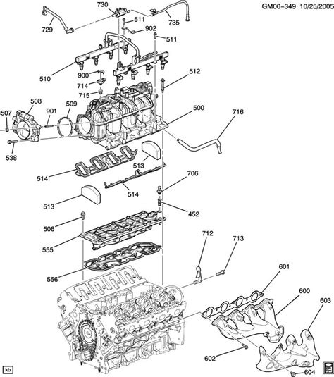 gm parts house gm parts house 28 images chevy engine parts diagram http www signalautoparts chevy
