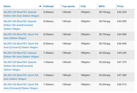 mazda australia price list mercedes india price list australia autocar 2015